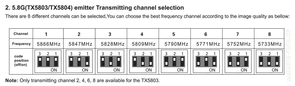 Walkera-TX-5803-TX5804-Channels