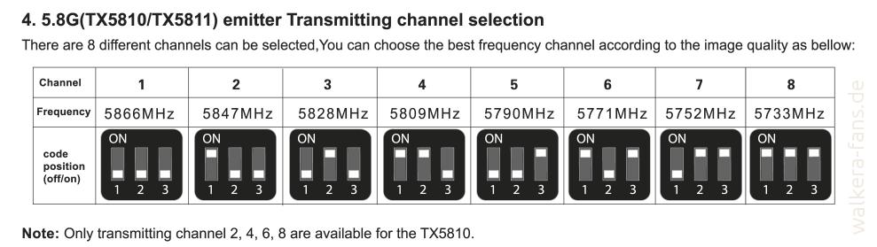 Walkera-TX-5810-TX5811-Channels
