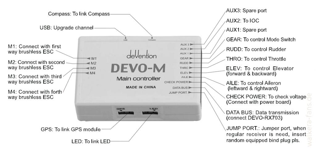 X350 Pro Anleitung Englisch - Devo M
