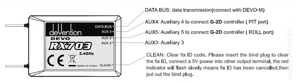 X350 Pro Anleitung Englisch - RX703