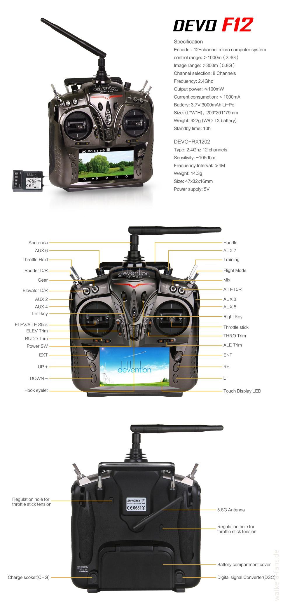 devo-f12-controls