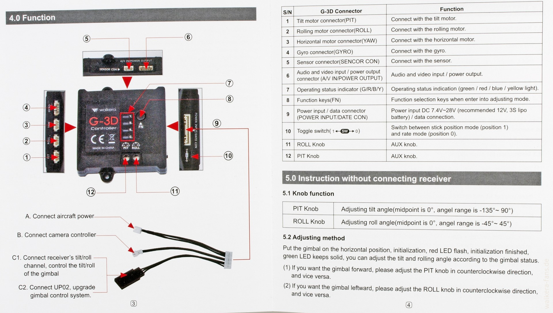 Peugeot 307 Fuse Box Radio Wiring Diagram Will Be A Thing 2005 Imageresizertool Com 407 208