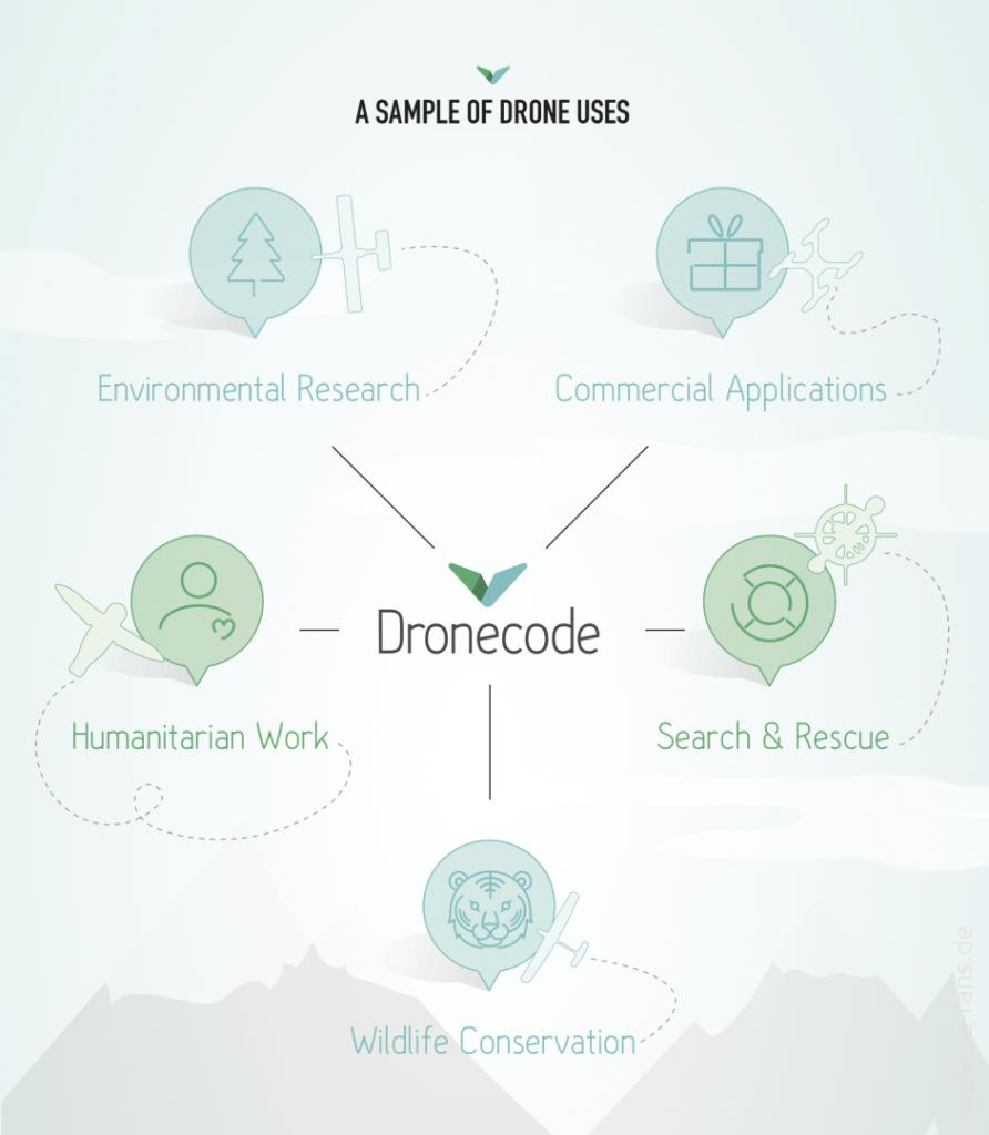dronecode_infographic_2
