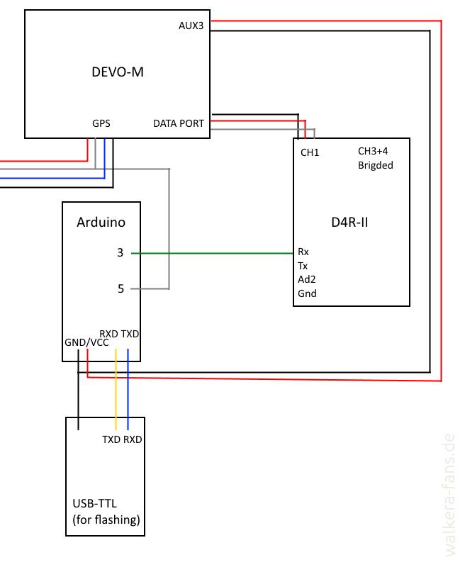 Devom2FrSky_Wiring