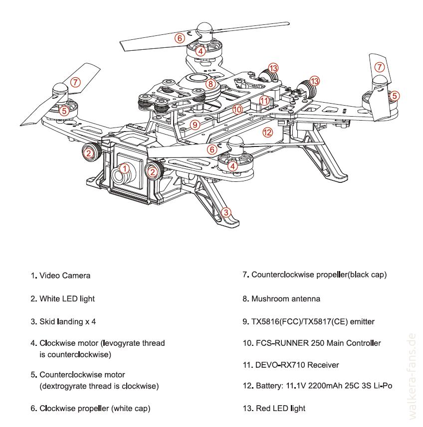 Ausgezeichnet Quadrocopter Schaltplan Handbuch Galerie - Die Besten ...