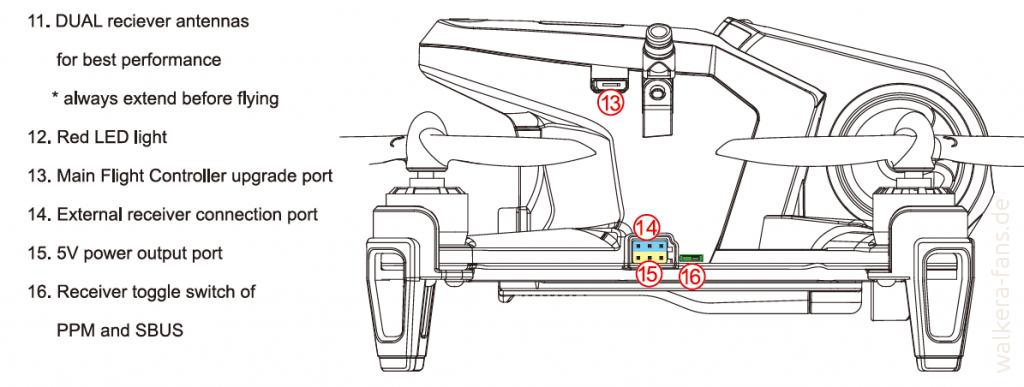 Walkera-F150-Rodeo-Quick-Start-Guide-Anleitung-02
