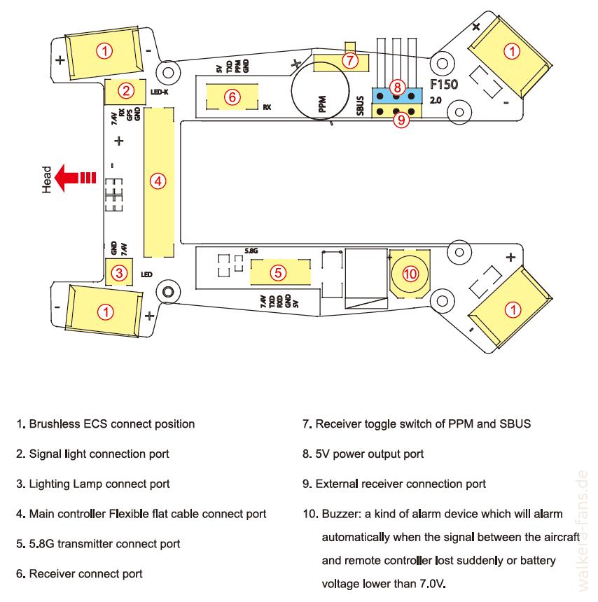 Walkera-F150-Rodeo-Quick-Start-Guide-Anleitung-09