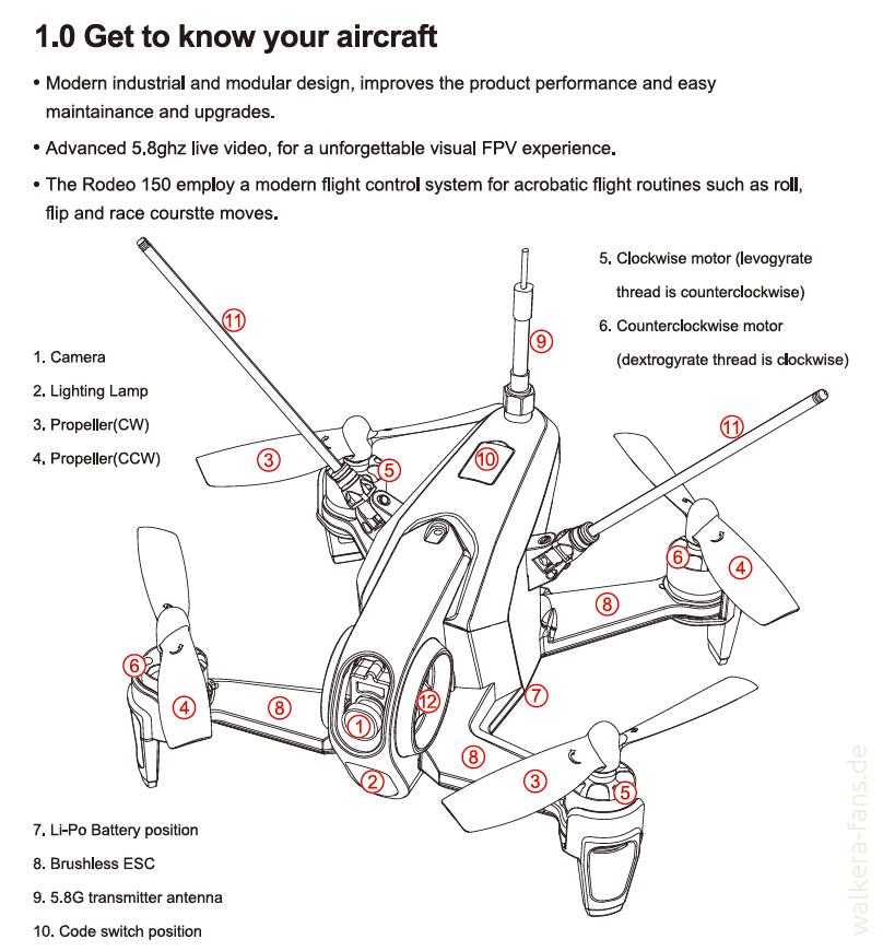 Walkera-F150-Rodeo-Quick-Start-Guide-Anleitung-11